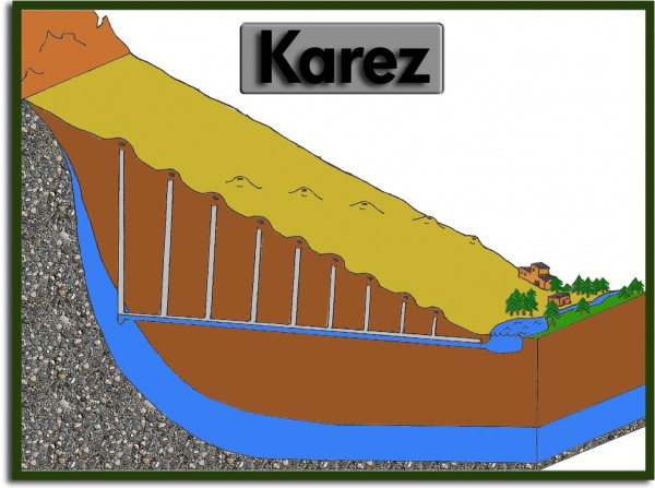 karez_graphic